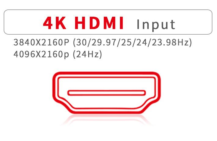 small-hdmi-display1
