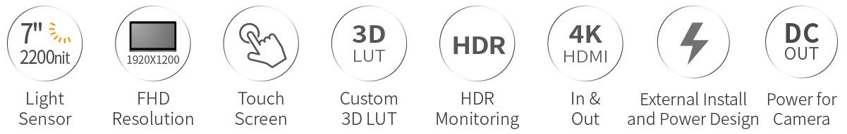 LUT7PRO feature monitor