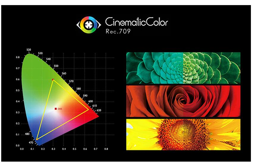 rgb color creation
